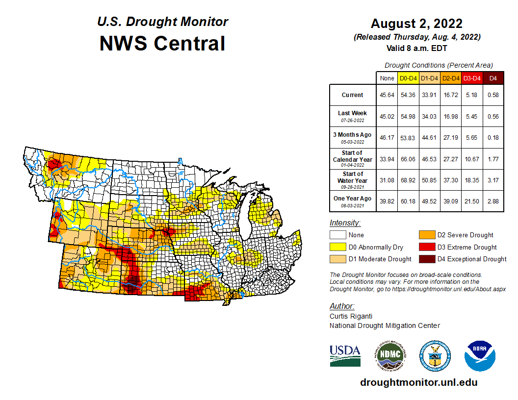 MRCC Climate Watch - Nws us regions map