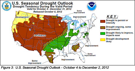 Figure 3: US Seasonal Drought Outlook