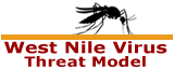 West Nile Virus Section quicklink