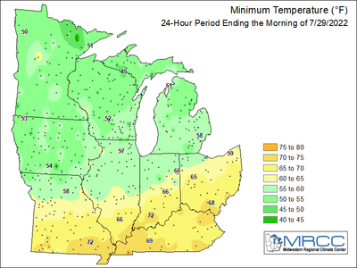 Minimum Temperature (°F)
